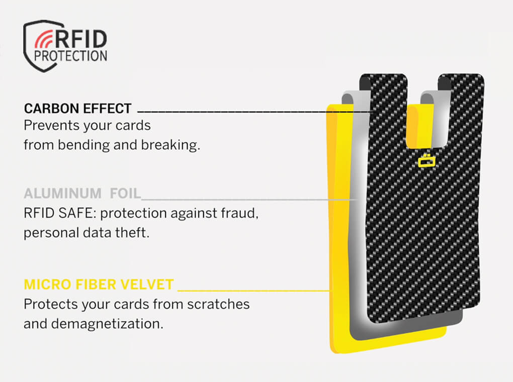 i3C - Card Case Carbon Card Clip, Polycarbonate carbon look